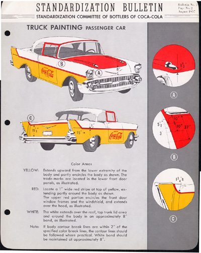 Coca-Cola Car Painting 1957