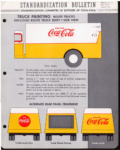 Coca-Cola Truck Painting 1957 #5