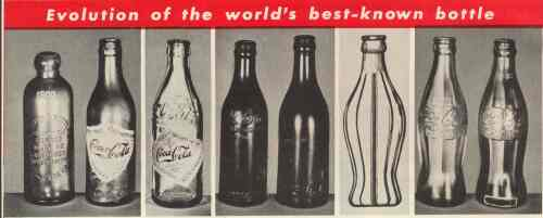 Coke Evolution of Coca-Cola Bottles
