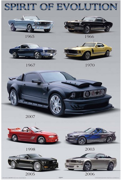 classic american cars the ford mustang. Black Bedroom Furniture Sets. Home Design Ideas
