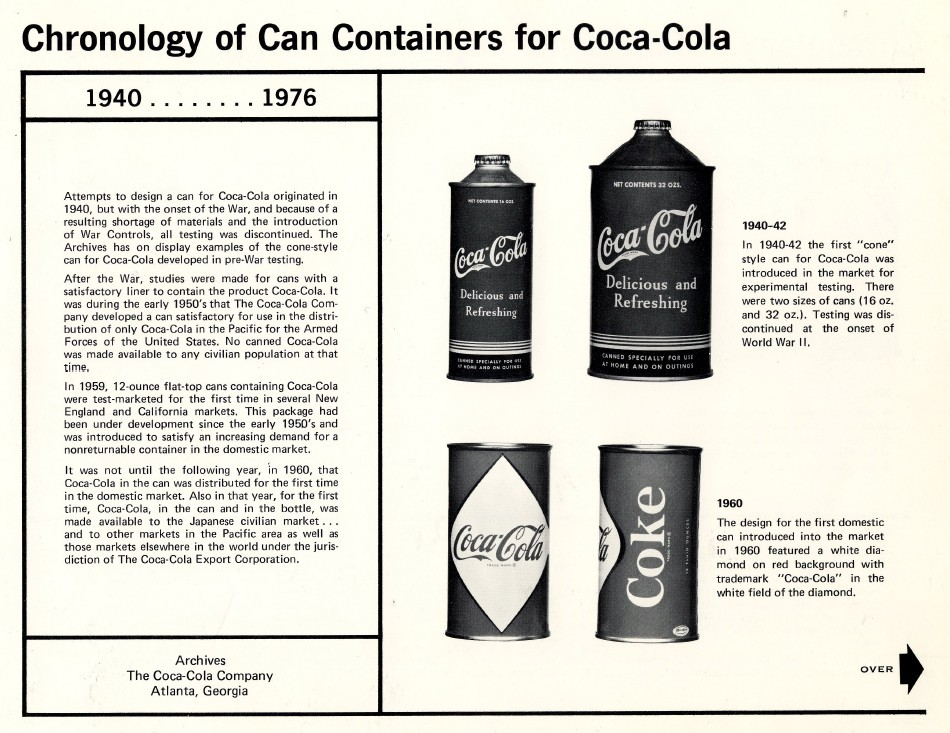 1976 Coca-Cola Cans through the years