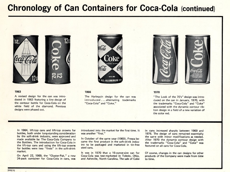 Coca-Cola Cans over the years - page 2