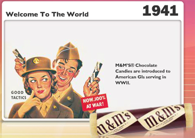 M&M's during WWII